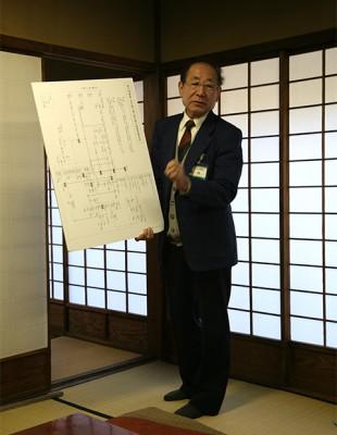 戸定邸受付の飯田さん 千葉県松戸市 Japan